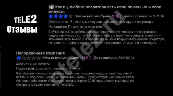 Отзывы о мобильном интернете теле2
